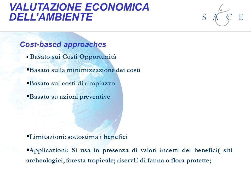 Basato sui Costi Opportunità Basato sulla minimizzazione dei costi Basato sui costi di rimpiazzo Basato su azioni preventive Limitazioni: sottostima i