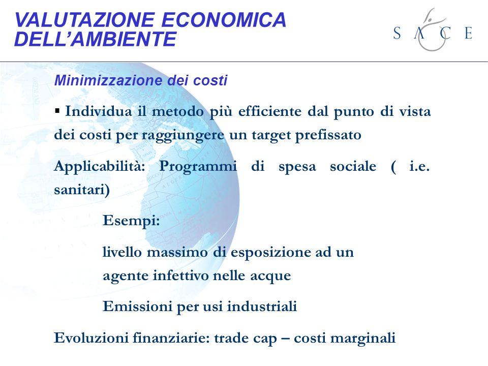 Minimizzazione dei costi Individua il metodo più efficiente dal punto di vista dei costi per raggiungere un target prefissato Applicabilità: Programmi