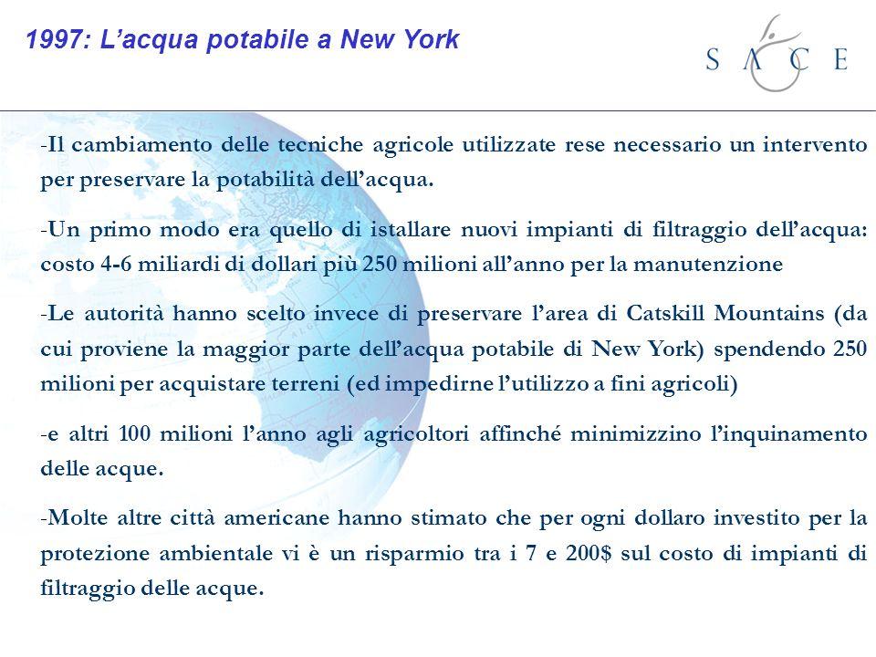 1997: Lacqua potabile a New York -Il cambiamento delle tecniche agricole utilizzate rese necessario un intervento per preservare la potabilità dellacq
