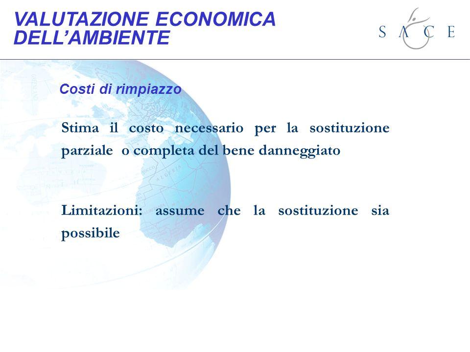 Costi di rimpiazzo VALUTAZIONE ECONOMICA DELLAMBIENTE Stima il costo necessario per la sostituzione parziale o completa del bene danneggiato Limitazio