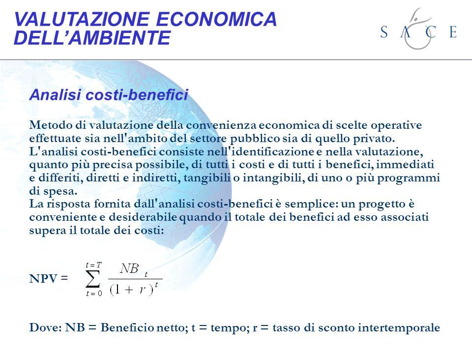 Analisi costi-benefici Metodo di valutazione della convenienza economica di scelte operative effettuate sia nell'ambito del settore pubblico sia di qu