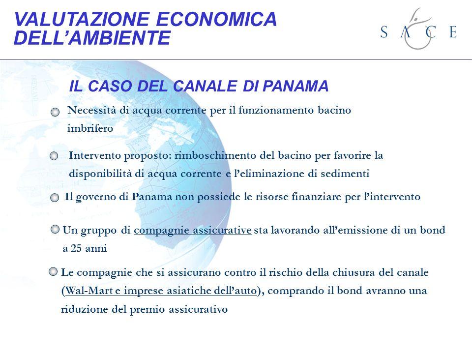 IL CASO DEL CANALE DI PANAMA Necessità di acqua corrente per il funzionamento bacino imbrifero Intervento proposto: rimboschimento del bacino per favo
