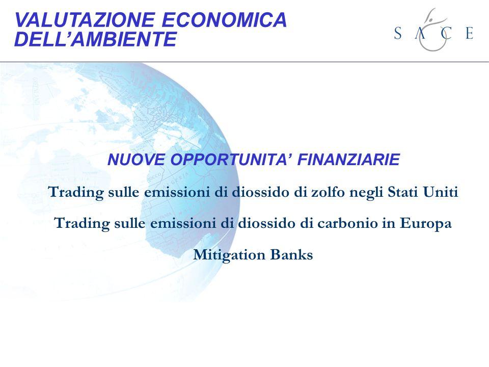 NUOVE OPPORTUNITA FINANZIARIE Trading sulle emissioni di diossido di zolfo negli Stati Uniti Trading sulle emissioni di diossido di carbonio in Europa