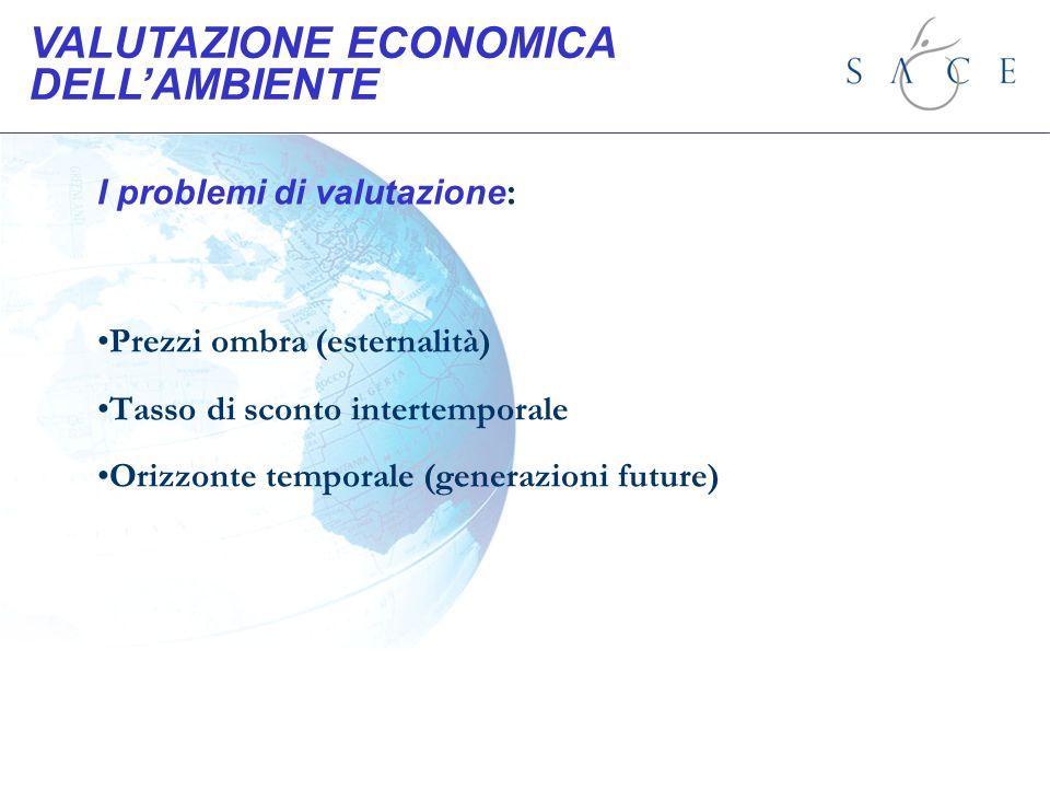 I problemi di valutazione : Prezzi ombra (esternalità) Tasso di sconto intertemporale Orizzonte temporale (generazioni future) VALUTAZIONE ECONOMICA D