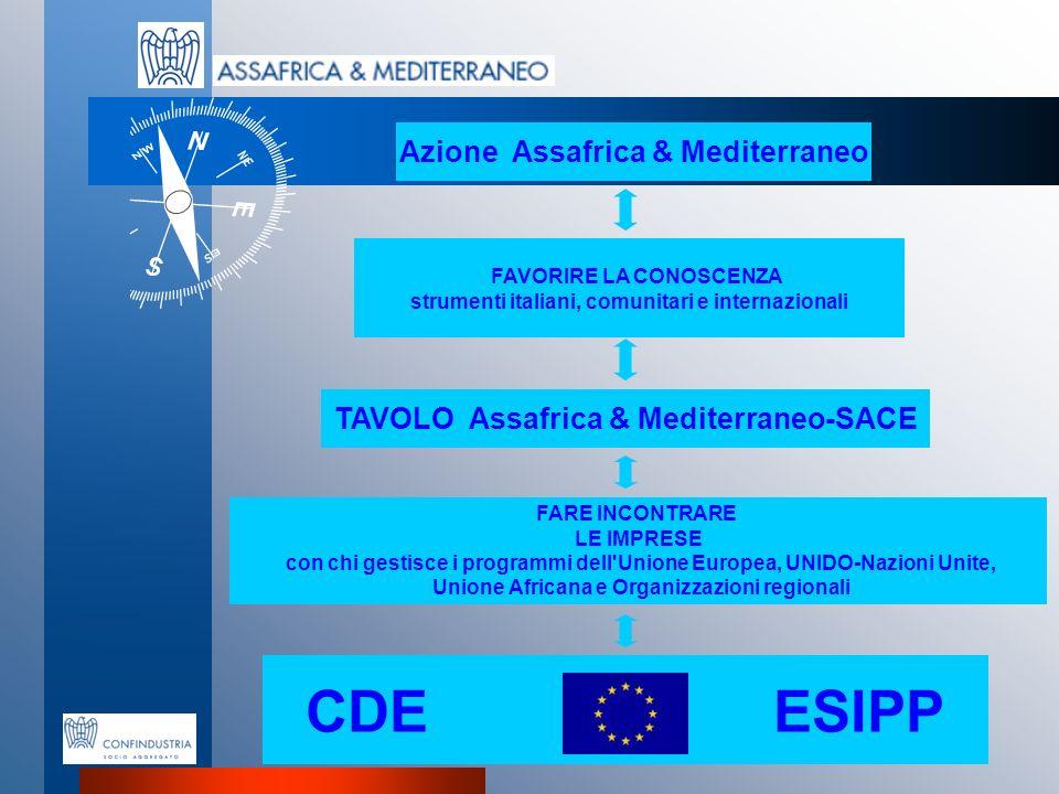 FARE INCONTRARE LE IMPRESE con chi gestisce i programmi dell'Unione Europea, UNIDO-Nazioni Unite, Unione Africana e Organizzazioni regionali FAVORIRE