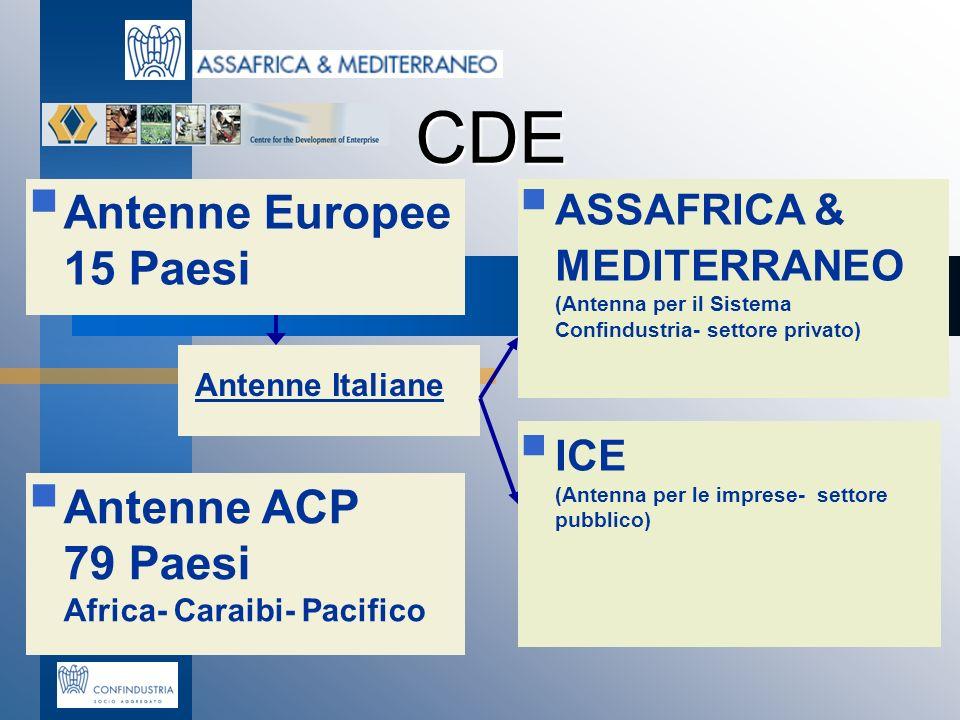 Antenne Europee 15 Paesi Antenne ACP 79 Paesi Africa- Caraibi- Pacifico ASSAFRICA & MEDITERRANEO (Antenna per il Sistema Confindustria- settore privat