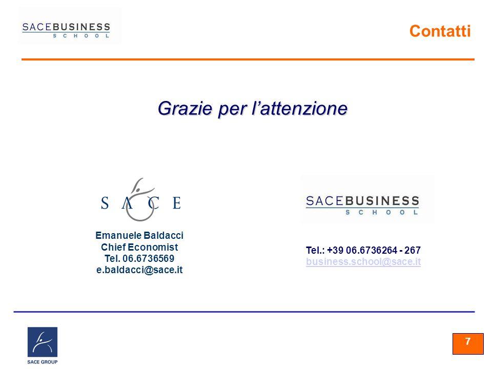 77 7 Grazie per lattenzione Tel.: +39 06.6736264 - 267 business.school@sace.it Contatti Emanuele Baldacci Chief Economist Tel.