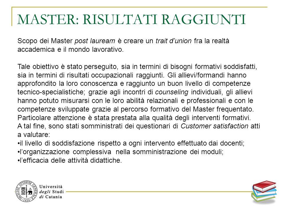 MASTER: RISULTATI RAGGIUNTI Scopo dei Master post lauream è creare un trait dunion fra la realtà accademica e il mondo lavorativo.