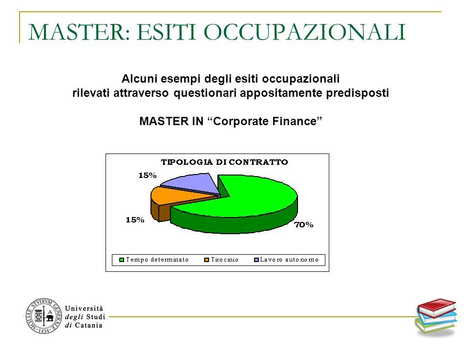 MASTER: ESITI OCCUPAZIONALI Alcuni esempi degli esiti occupazionali rilevati attraverso questionari appositamente predisposti MASTER IN Corporate Finance