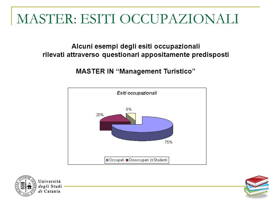 MASTER: ESITI OCCUPAZIONALI Alcuni esempi degli esiti occupazionali rilevati attraverso questionari appositamente predisposti MASTER IN Management Turistico