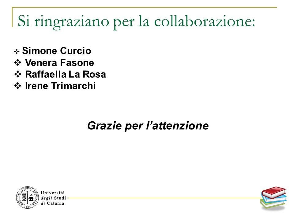 Si ringraziano per la collaborazione: Grazie per lattenzione Simone Curcio Venera Fasone Raffaella La Rosa Irene Trimarchi