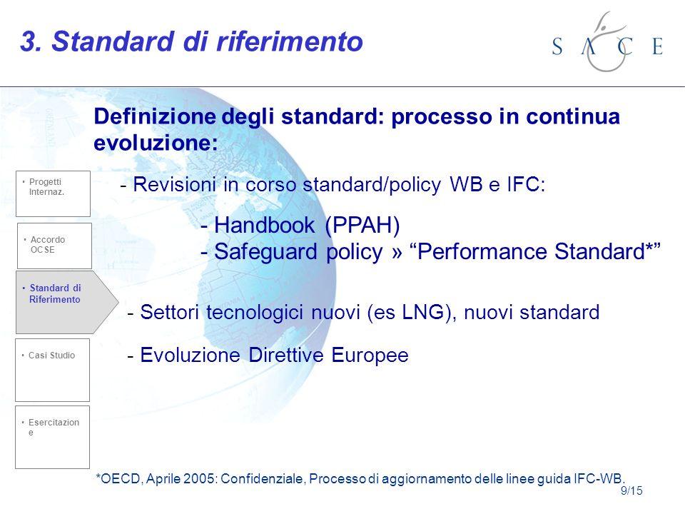 3. Standard di riferimento Definizione degli standard: processo in continua evoluzione: - Handbook (PPAH) - Safeguard policy » Performance Standard* *