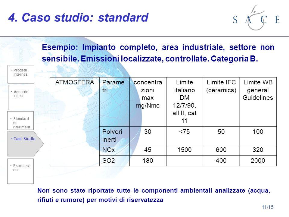 4. Caso studio: standard Esempio: Impianto completo, area industriale, settore non sensibile.