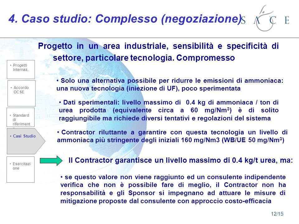 4. Caso studio: Complesso (negoziazione) Progetto in un area industriale, sensibilità e specificità di settore, particolare tecnologia. Compromesso So