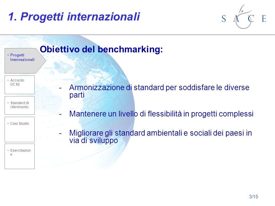 Obiettivo del benchmarking: -Armonizzazione di standard per soddisfare le diverse parti -Mantenere un livello di flessibilità in progetti complessi -Migliorare gli standard ambientali e sociali dei paesi in via di sviluppo 1.