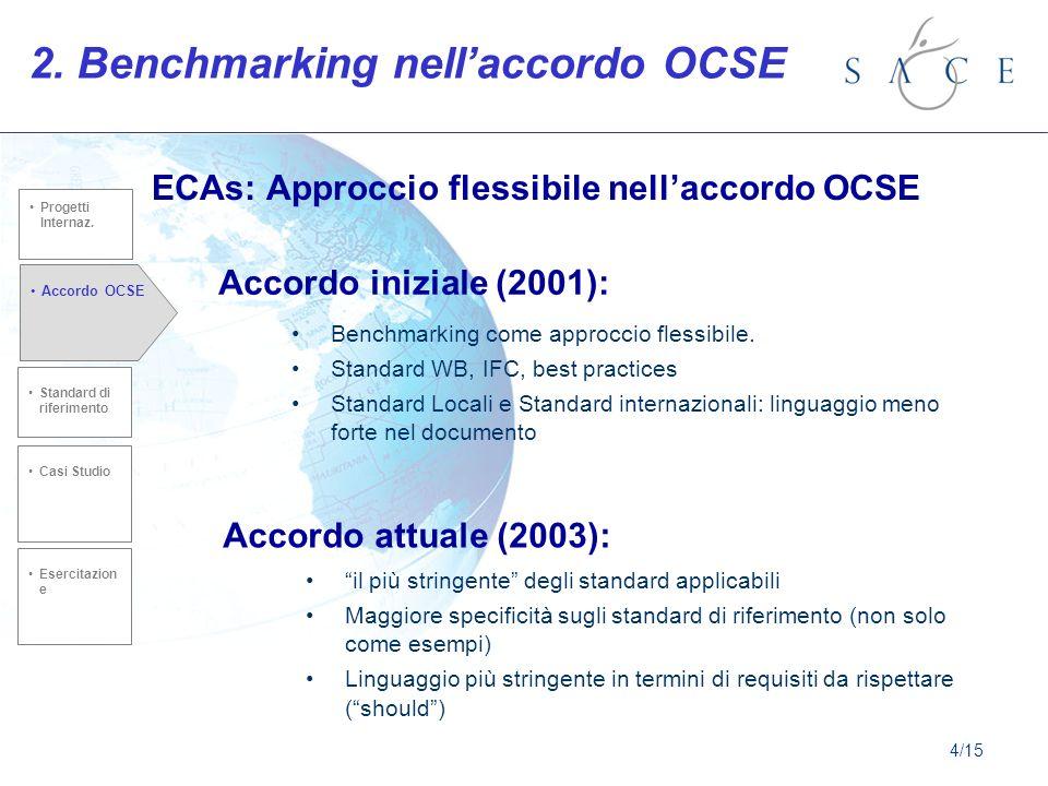 ECAs: Approccio flessibile nellaccordo OCSE 2.