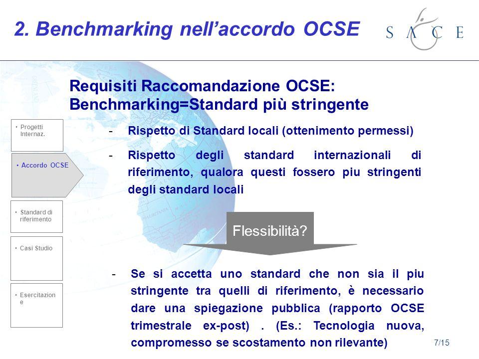 2. Benchmarking nellaccordo OCSE Requisiti Raccomandazione OCSE: Benchmarking=Standard più stringente -Rispetto di Standard locali (ottenimento permes