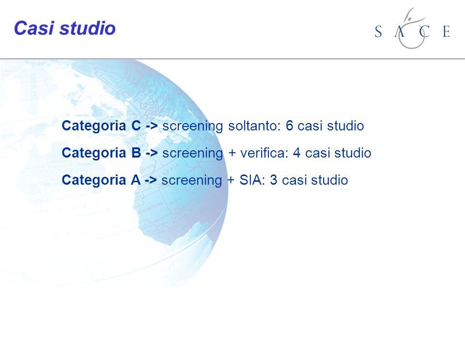 Categoria C -> screening soltanto: 6 casi studio Categoria B -> screening + verifica: 4 casi studio Categoria A -> screening + SIA: 3 casi studio Casi studio