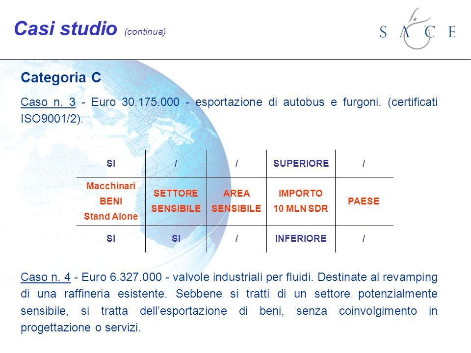 Categoria C Caso n. 3 - Euro 30.175.000 - esportazione di autobus e furgoni. (certificati ISO9001/2). Caso n. 4 - Euro 6.327.000 - valvole industriali