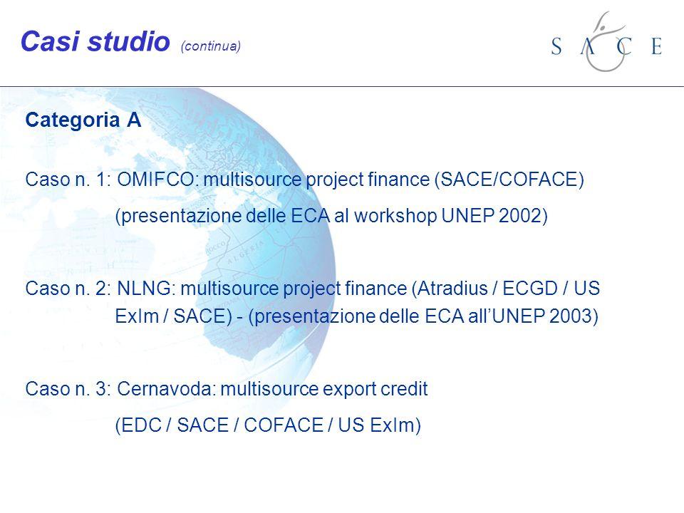 Categoria A Caso n. 1: OMIFCO: multisource project finance (SACE/COFACE) (presentazione delle ECA al workshop UNEP 2002) Caso n. 2: NLNG: multisource