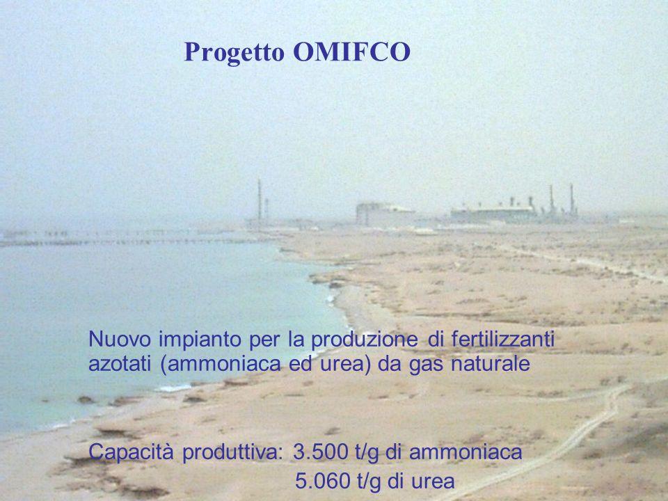 Progetto OMIFCO Nuovo impianto per la produzione di fertilizzanti azotati (ammoniaca ed urea) da gas naturale Capacità produttiva: 3.500 t/g di ammoniaca 5.060 t/g di urea