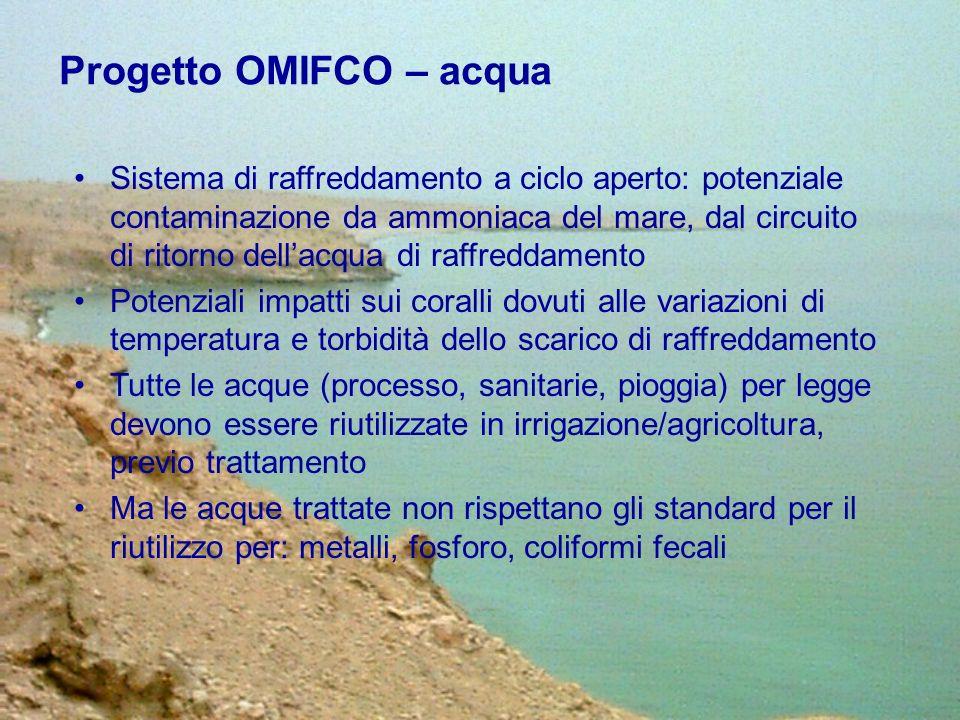 Sistema di raffreddamento a ciclo aperto: potenziale contaminazione da ammoniaca del mare, dal circuito di ritorno dellacqua di raffreddamento Potenzi