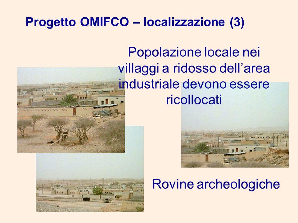 Popolazione locale nei villaggi a ridosso dellarea industriale devono essere ricollocati Rovine archeologiche Progetto OMIFCO – localizzazione (3)