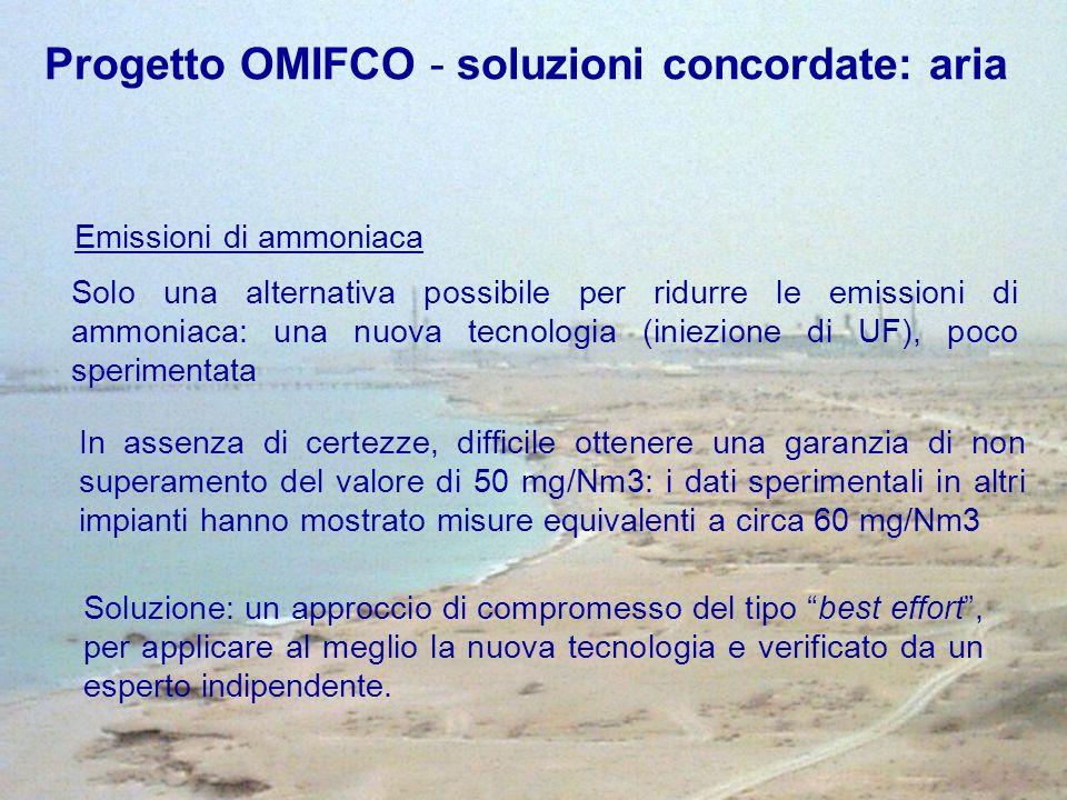 Solo una alternativa possibile per ridurre le emissioni di ammoniaca: una nuova tecnologia (iniezione di UF), poco sperimentata In assenza di certezze, difficile ottenere una garanzia di non superamento del valore di 50 mg/Nm3: i dati sperimentali in altri impianti hanno mostrato misure equivalenti a circa 60 mg/Nm3 Progetto OMIFCO - soluzioni concordate: aria Soluzione: un approccio di compromesso del tipo best effort, per applicare al meglio la nuova tecnologia e verificato da un esperto indipendente.
