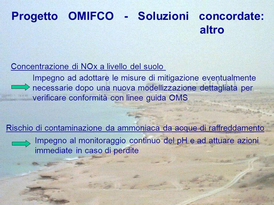 Concentrazione di NOx a livello del suolo Rischio di contaminazione da ammoniaca da acque di raffreddamento Impegno ad adottare le misure di mitigazio