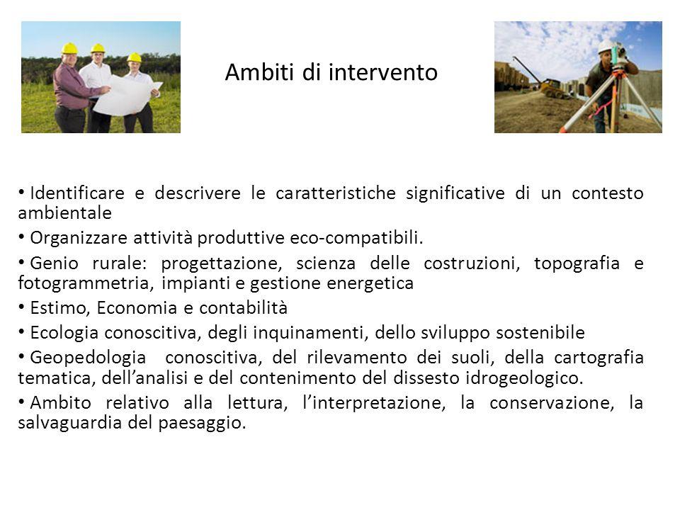 Ambiti di intervento Identificare e descrivere le caratteristiche significative di un contesto ambientale Organizzare attività produttive eco-compatib