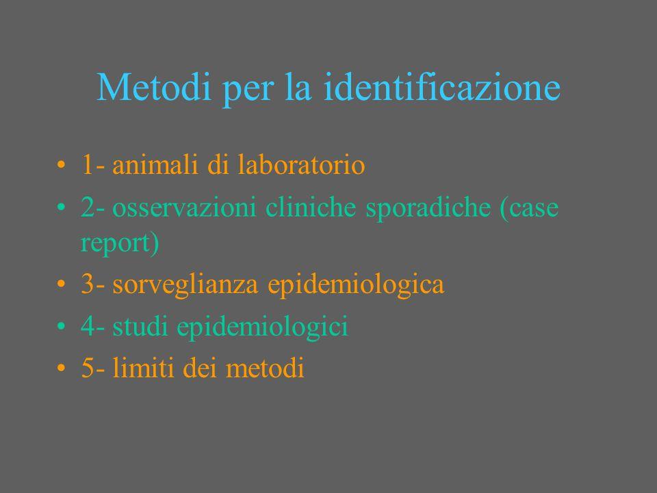 Metodi per la identificazione 1- animali di laboratorio 2- osservazioni cliniche sporadiche (case report) 3- sorveglianza epidemiologica 4- studi epid