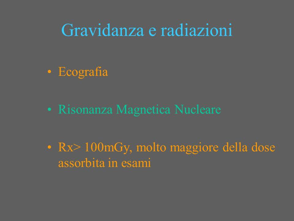 Gravidanza e radiazioni Ecografia Risonanza Magnetica Nucleare Rx> 100mGy, molto maggiore della dose assorbita in esami