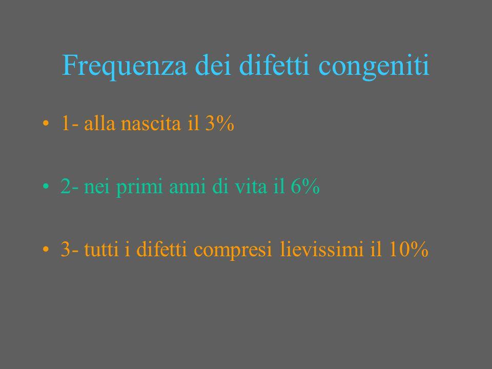 Frequenza dei difetti congeniti 1- alla nascita il 3% 2- nei primi anni di vita il 6% 3- tutti i difetti compresi lievissimi il 10%