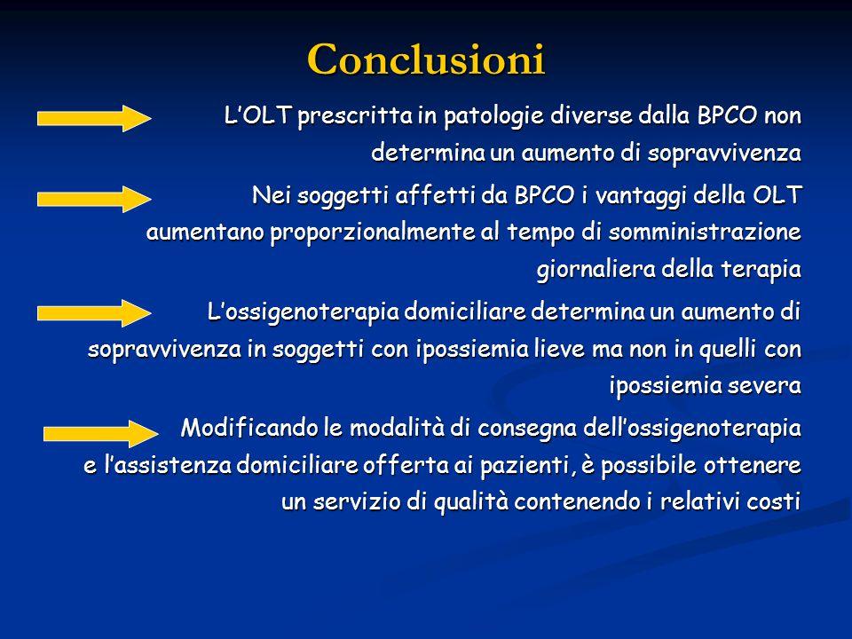 Conclusioni LOLT prescritta in patologie diverse dalla BPCO non determina un aumento di sopravvivenza LOLT prescritta in patologie diverse dalla BPCO