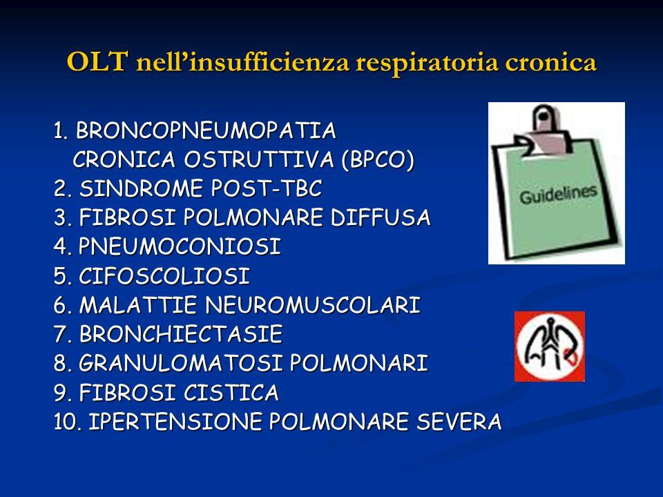 OLT nellinsufficienza respiratoria cronica 1. BRONCOPNEUMOPATIA 1. BRONCOPNEUMOPATIA CRONICA OSTRUTTIVA (BPCO) CRONICA OSTRUTTIVA (BPCO) 2. SINDROME P
