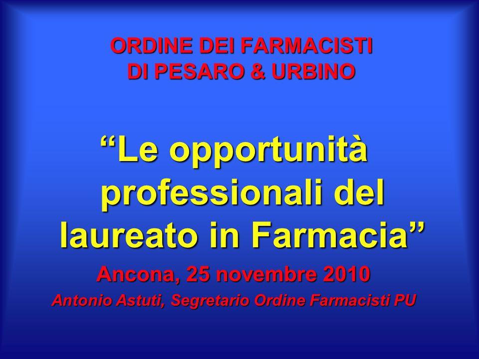 ORDINE DEI FARMACISTI DI PESARO & URBINO Le opportunità professionali del laureato in Farmacia Ancona, 25 novembre 2010 Antonio Astuti, Segretario Ordine Farmacisti PU