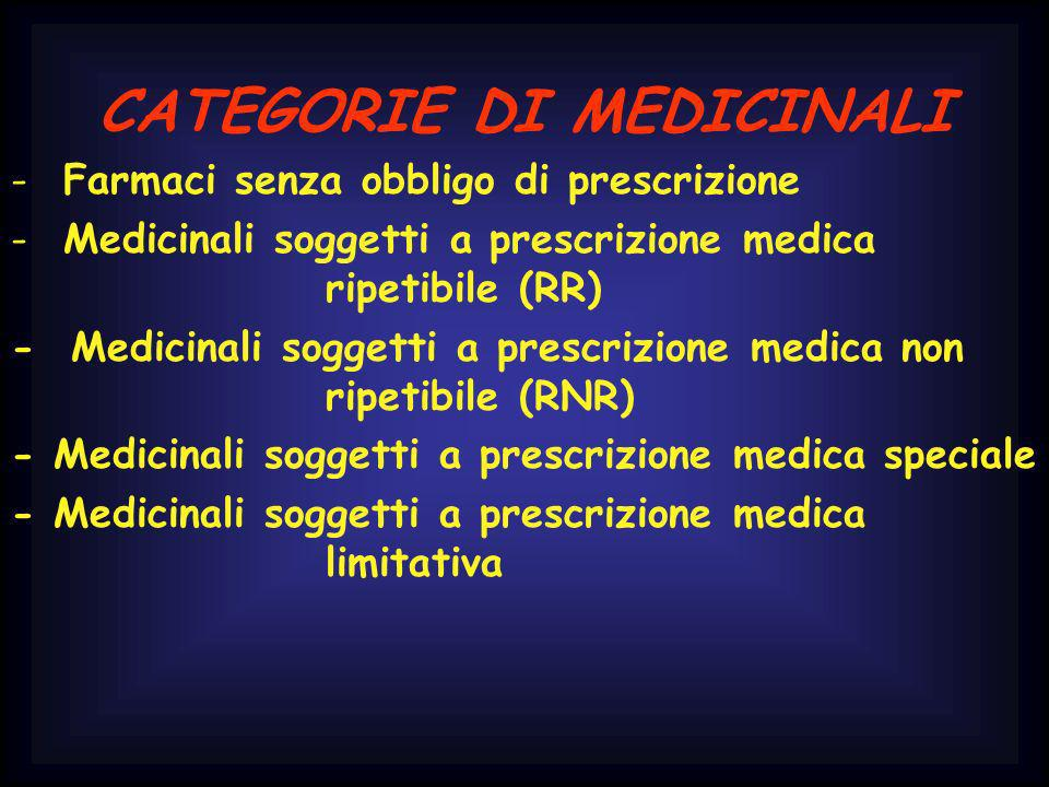 CATEGORIE DI MEDICINALI - Farmaci senza obbligo di prescrizione - Medicinali soggetti a prescrizione medica ripetibile (RR) - Medicinali soggetti a pr