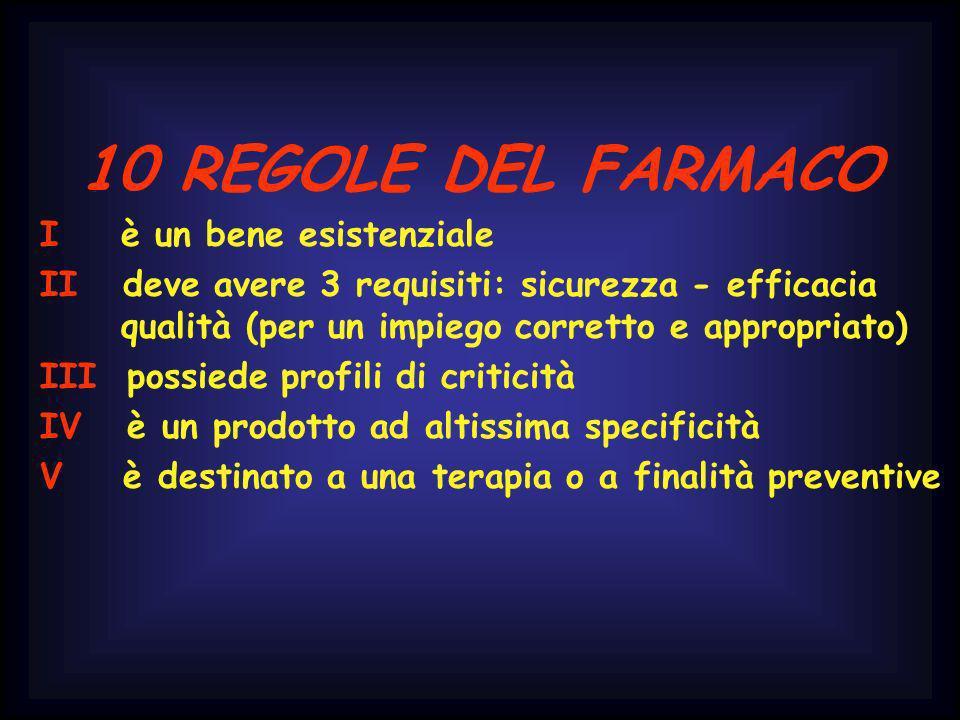 10 REGOLE DEL FARMACO VI è un bene di salute VII se usato impropriamente può essere causa di malattie VIII ha la naturale sede di erogazione nella farmacia IX ha un costo economico, è anche un investimento X non ha lo scopo di sostituirsi a corrette abitudini di vita