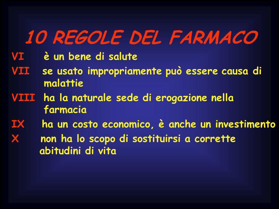 10 REGOLE DEL FARMACO VI è un bene di salute VII se usato impropriamente può essere causa di malattie VIII ha la naturale sede di erogazione nella far