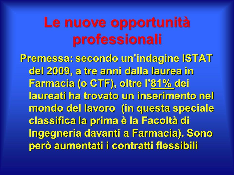 Le nuove opportunità professionali Premessa: secondo unindagine ISTAT del 2009, a tre anni dalla laurea in Farmacia (o CTF), oltre l81% dei laureati h