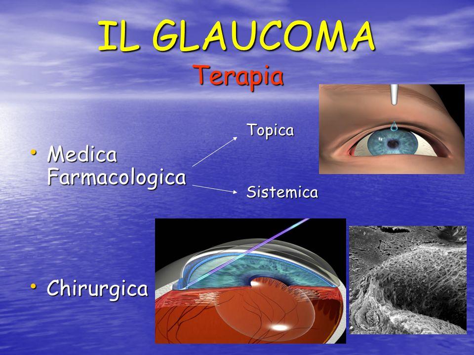 IL GLAUCOMA Terapia Medica Farmacologica Medica Farmacologica Chirurgica ChirurgicaTopicaSistemica