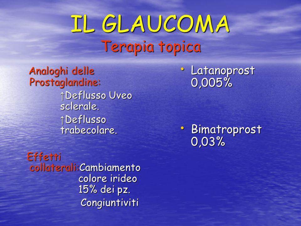 IL GLAUCOMA Terapia topica Analoghi delle Prostaglandine: Analoghi delle Prostaglandine: Deflusso Uveo sclerale. Deflusso Uveo sclerale. Deflusso trab