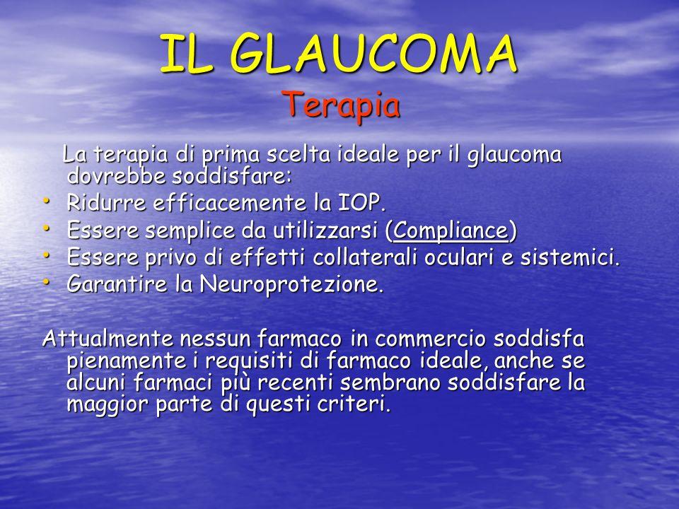 IL GLAUCOMA Terapia La terapia di prima scelta ideale per il glaucoma dovrebbe soddisfare: La terapia di prima scelta ideale per il glaucoma dovrebbe