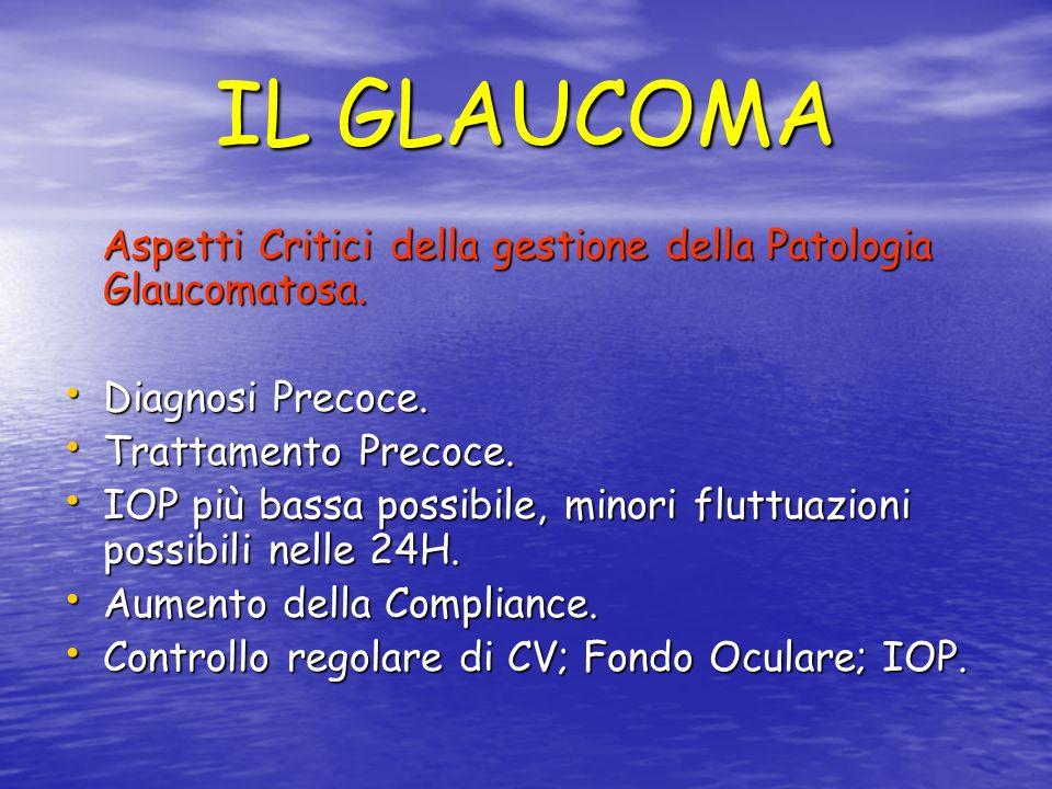 IL GLAUCOMA Aspetti Critici della gestione della Patologia Glaucomatosa. Aspetti Critici della gestione della Patologia Glaucomatosa. Diagnosi Precoce