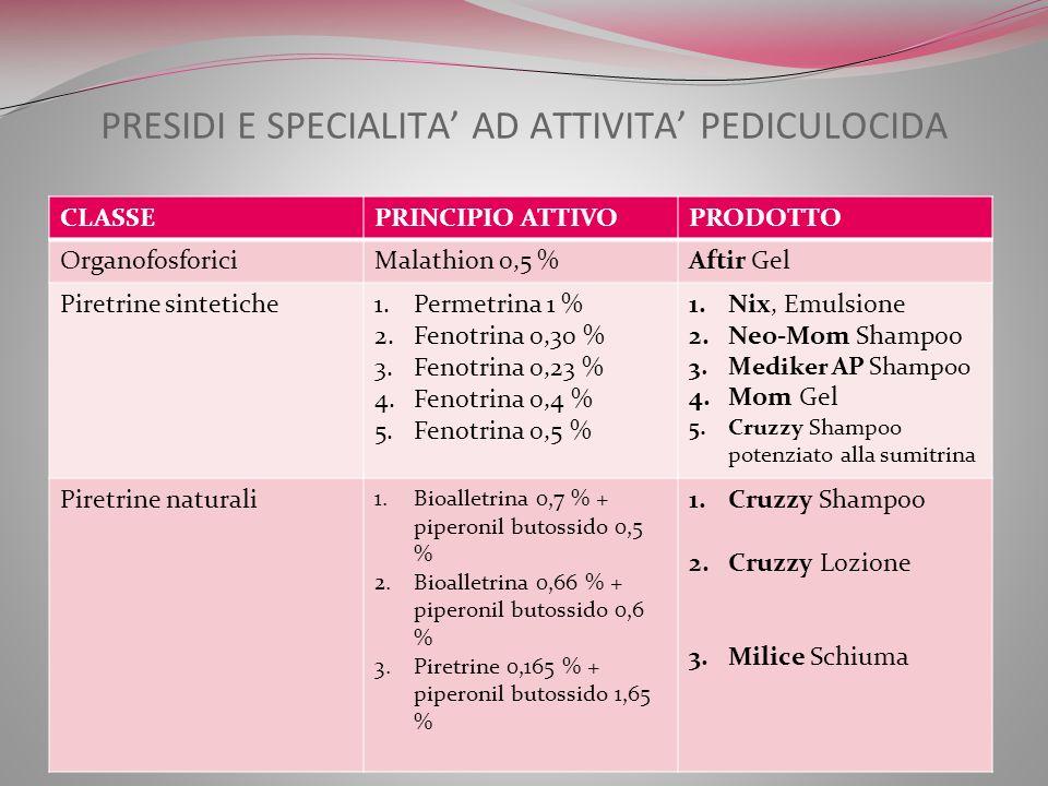 PRESIDI E SPECIALITA AD ATTIVITA PEDICULOCIDA CLASSEPRINCIPIO ATTIVOPRODOTTO OrganofosforiciMalathion 0,5 %Aftir Gel Piretrine sintetiche1.Permetrina