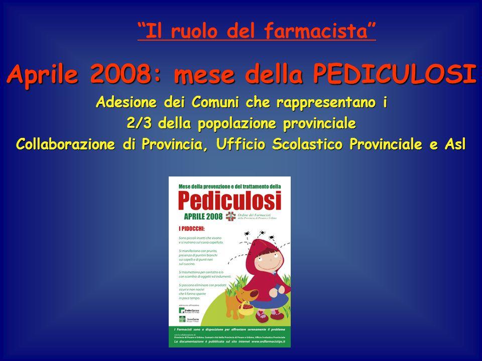 Aprile 2008: mese della PEDICULOSI Adesione dei Comuni che rappresentano i 2/3 della popolazione provinciale Collaborazione di Provincia, Ufficio Scolastico Provinciale e Asl Il ruolo del farmacista