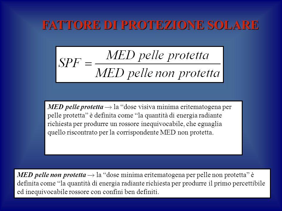 MED pelle protetta la dose visiva minima eritematogena per pelle protetta è definita come la quantità di energia radiante richiesta per produrre un rossore inequivocabile, che eguaglia quello riscontrato per la corrispondente MED non protetta.