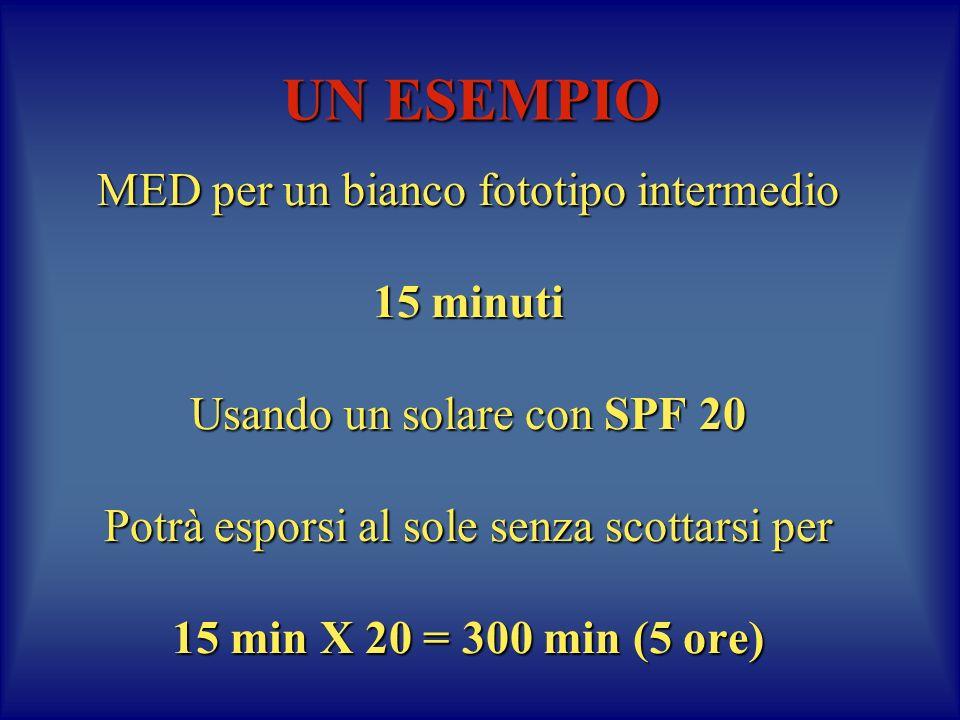 MED per un bianco fototipo intermedio 15 minuti Usando un solare con SPF 20 Potrà esporsi al sole senza scottarsi per 15 min X 20 = 300 min (5 ore) UN ESEMPIO