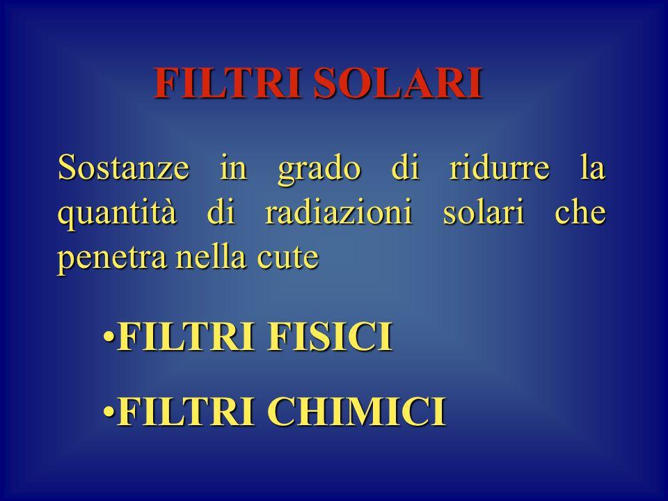 FILTRI SOLARI Sostanze in grado di ridurre la quantità di radiazioni solari che penetra nella cute FILTRI FISICIFILTRI FISICI FILTRI CHIMICIFILTRI CHIMICI
