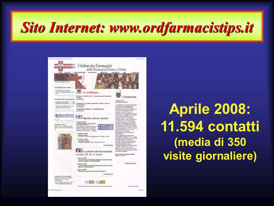 Sito Internet: www.ordfarmacistips.it Aprile 2008: 11.594 contatti (media di 350 visite giornaliere)